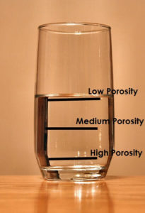 Glass of water showing different low porosities