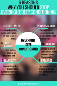 Stop Overnight Deep Conditioning
