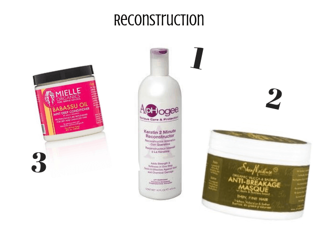 Know Your Conditioners_Reconstruction