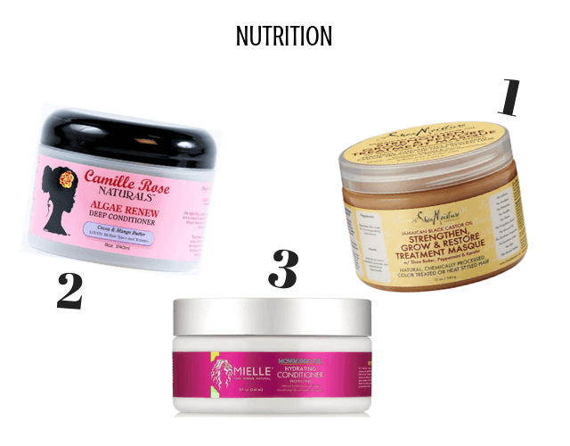 Know Your Conditioners_Nutrition