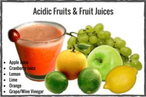 Acidic Fruits And Fruit Juices