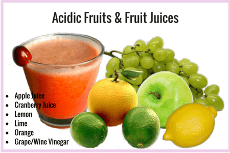 Acidic Fruits & Fruit Juices