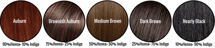 Henna + Indigo Hair Colour Chart Mix