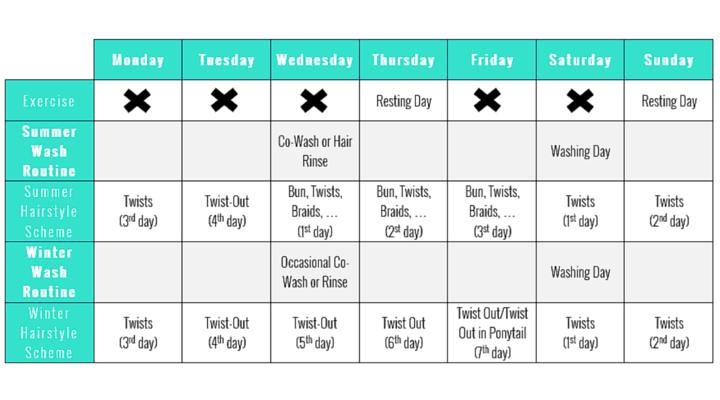 Workout And Natural Hair Weekly Calendar