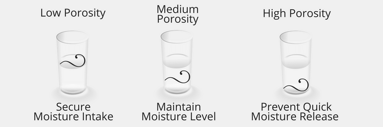 Porosity Test Results_2
