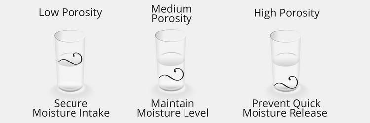 Porosity Test Results_2