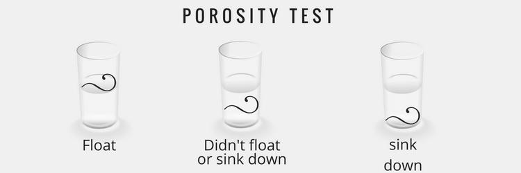 Porosity test results observation